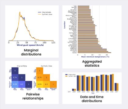 Webinar_Data